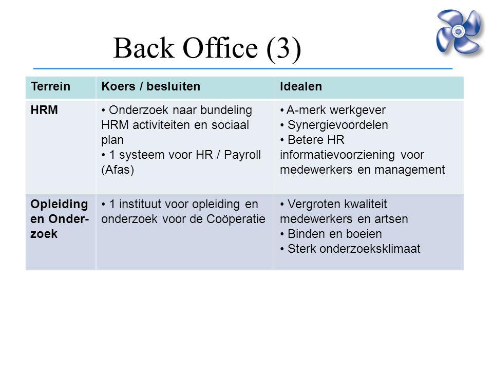 intensivering samenwerking Back Office (3) TerreinKoers / besluitenIdealen HRM Onderzoek naar bundeling HRM activiteiten en sociaal plan 1 systeem voo