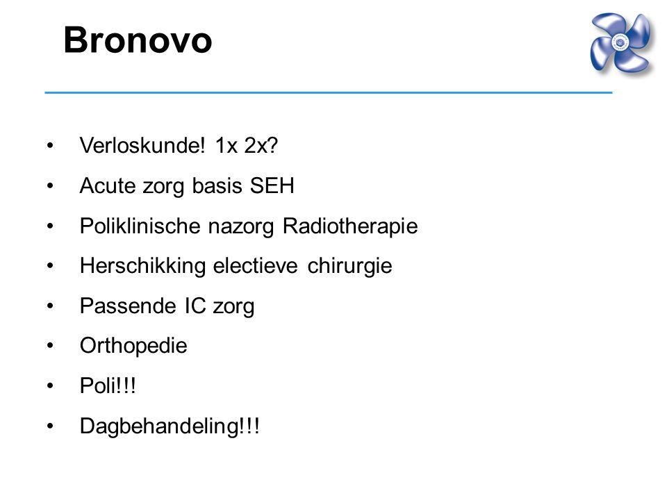 Verloskunde! 1x 2x? Acute zorg basis SEH Poliklinische nazorg Radiotherapie Herschikking electieve chirurgie Passende IC zorg Orthopedie Poli!!! Dagbe