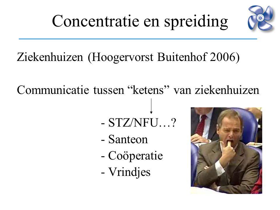 """Concentratie en spreiding Ziekenhuizen (Hoogervorst Buitenhof 2006) Communicatie tussen """"ketens"""" van ziekenhuizen - STZ/NFU…? - Santeon - Coöperatie -"""
