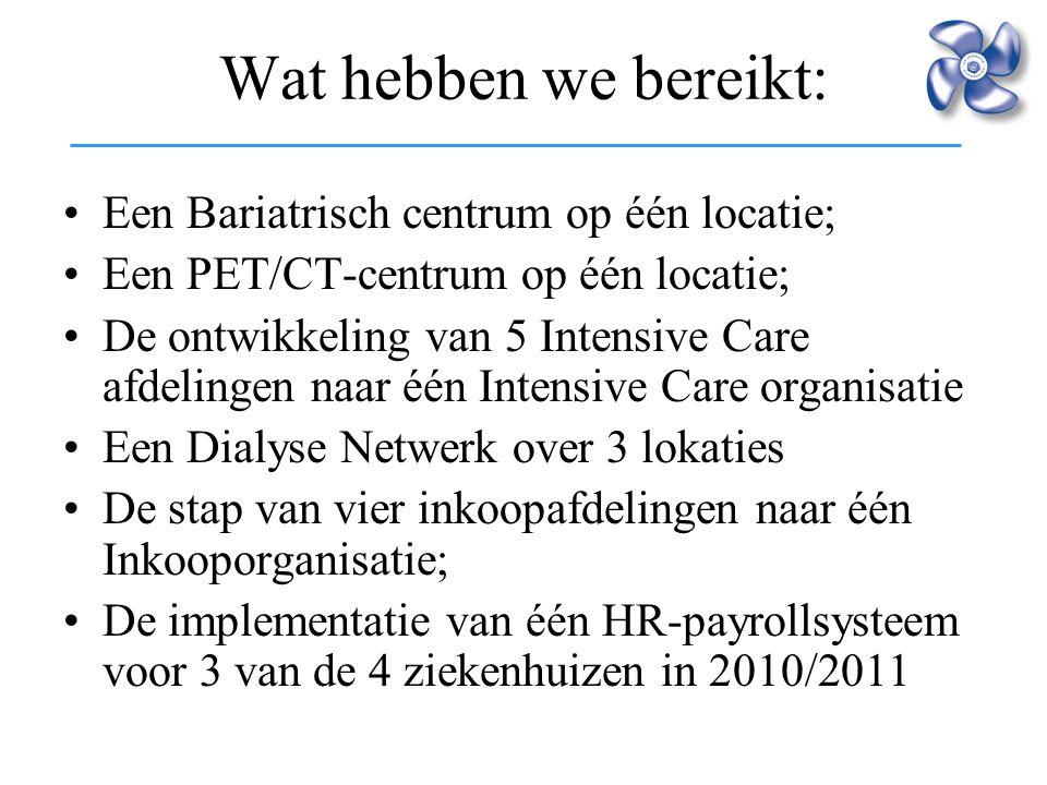 Wat hebben we bereikt: Een Bariatrisch centrum op één locatie; Een PET/CT-centrum op één locatie; De ontwikkeling van 5 Intensive Care afdelingen naar
