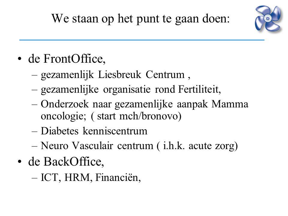 We staan op het punt te gaan doen: de FrontOffice, –gezamenlijk Liesbreuk Centrum, –gezamenlijke organisatie rond Fertiliteit, –Onderzoek naar gezamen