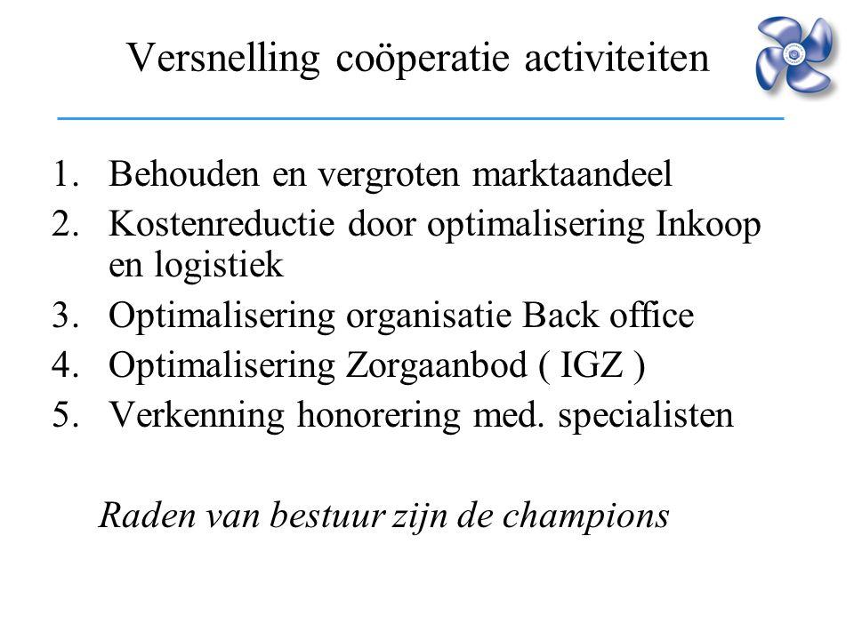 Versnelling coöperatie activiteiten 1.Behouden en vergroten marktaandeel 2.Kostenreductie door optimalisering Inkoop en logistiek 3.Optimalisering org