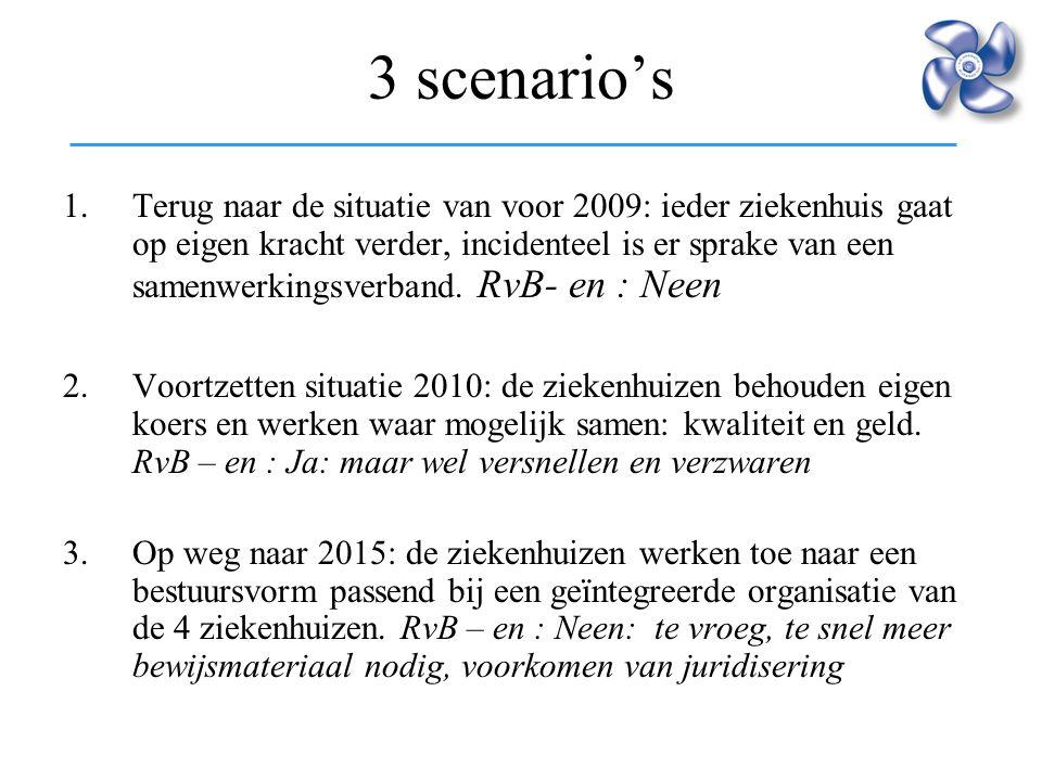 3 scenario's 1.Terug naar de situatie van voor 2009: ieder ziekenhuis gaat op eigen kracht verder, incidenteel is er sprake van een samenwerkingsverba