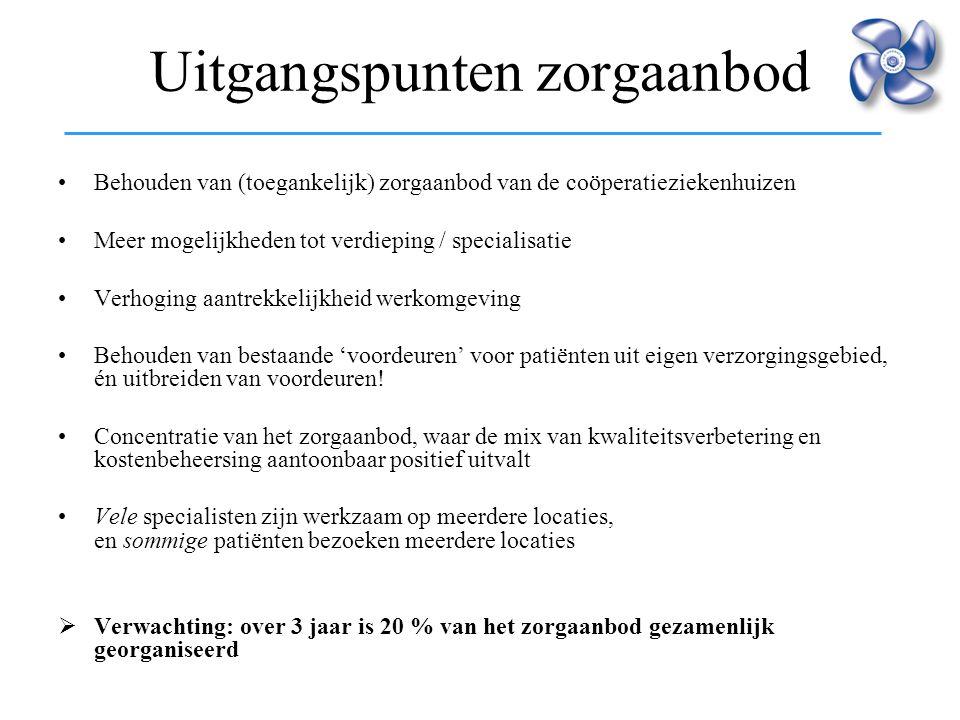Uitgangspunten zorgaanbod Behouden van (toegankelijk) zorgaanbod van de coöperatieziekenhuizen Meer mogelijkheden tot verdieping / specialisatie Verho