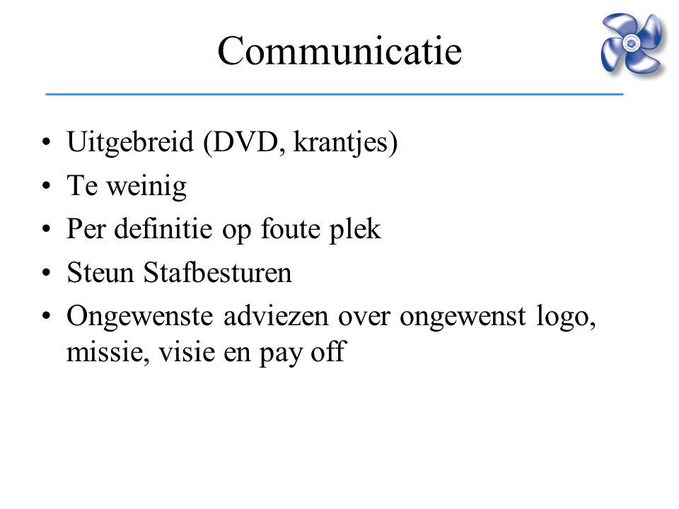 Communicatie Uitgebreid (DVD, krantjes) Te weinig Per definitie op foute plek Steun Stafbesturen Ongewenste adviezen over ongewenst logo, missie, visi