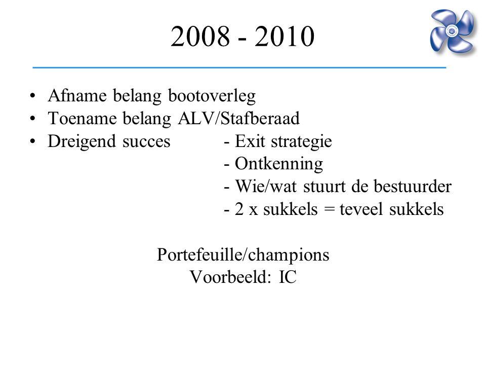 2008 - 2010 Afname belang bootoverleg Toename belang ALV/Stafberaad Dreigend succes- Exit strategie - Ontkenning - Wie/wat stuurt de bestuurder - 2 x