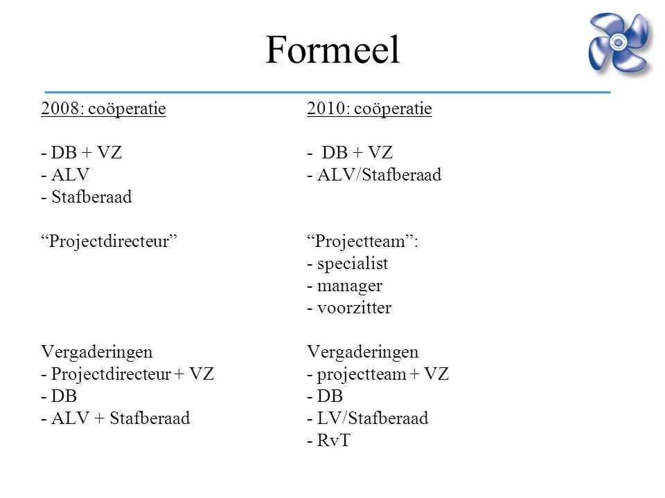 "Formeel 2008: coöperatie2010: coöperatie - DB + VZ- DB + VZ - ALV- ALV/Stafberaad - Stafberaad ""Projectdirecteur""""Projectteam"": - specialist - manager"
