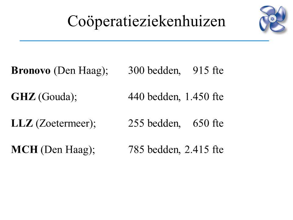 Bronovo (Den Haag); 300 bedden, 915 fte GHZ (Gouda); 440 bedden, 1.450 fte LLZ (Zoetermeer); 255 bedden, 650 fte MCH (Den Haag); 785 bedden, 2.415 fte