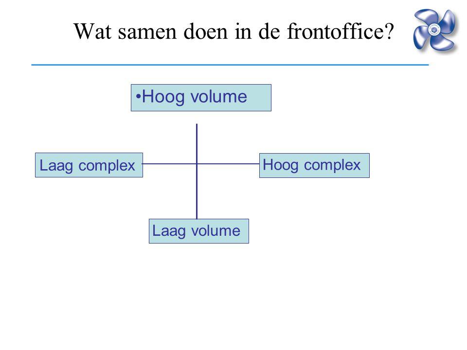 Hoog volume Laag complex Hoog complex Laag volume Wat samen doen in de frontoffice?