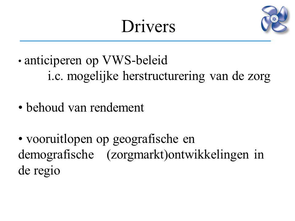 Drivers anticiperen op VWS-beleid i.c. mogelijke herstructurering van de zorg behoud van rendement vooruitlopen op geografische en demografische (zorg