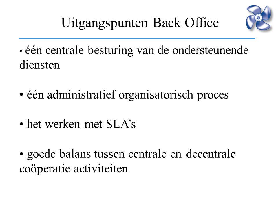 Uitgangspunten Back Office één centrale besturing van de ondersteunende diensten één administratief organisatorisch proces het werken met SLA's goede