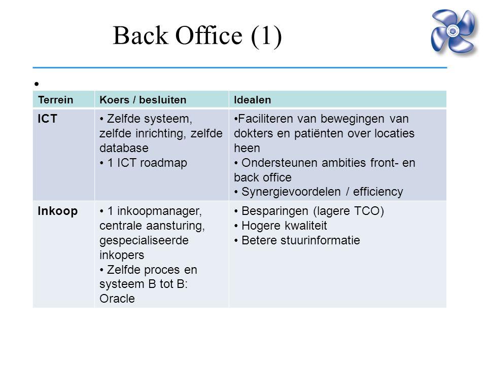 intensivering samenwerking Back Office (1) TerreinKoers / besluitenIdealen ICT Zelfde systeem, zelfde inrichting, zelfde database 1 ICT roadmap Facili