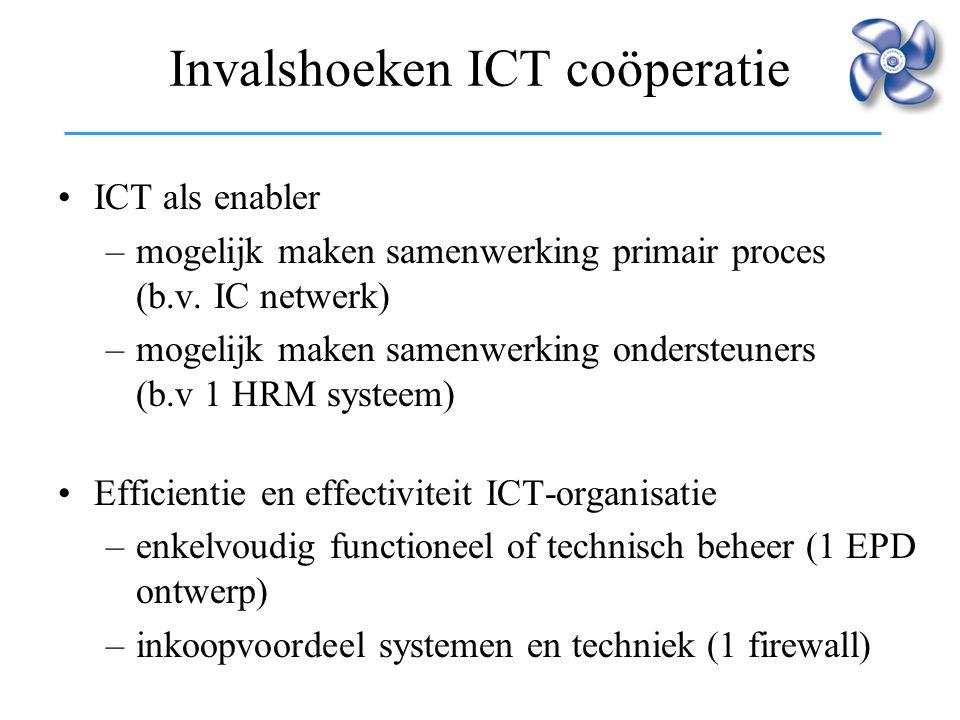 ICT als enabler –mogelijk maken samenwerking primair proces (b.v. IC netwerk) –mogelijk maken samenwerking ondersteuners (b.v 1 HRM systeem) Efficient