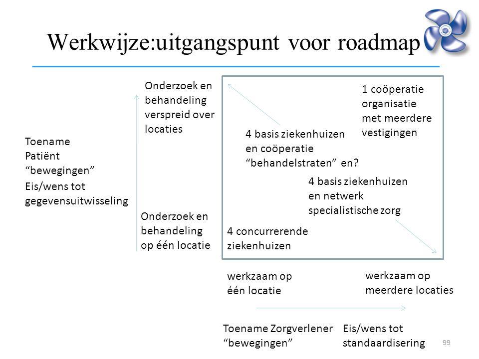 """Werkwijze:uitgangspunt voor roadmap 99 Toename Patiënt """"bewegingen"""" Toename Zorgverlener """"bewegingen"""" Onderzoek en behandeling op één locatie Onderzoe"""