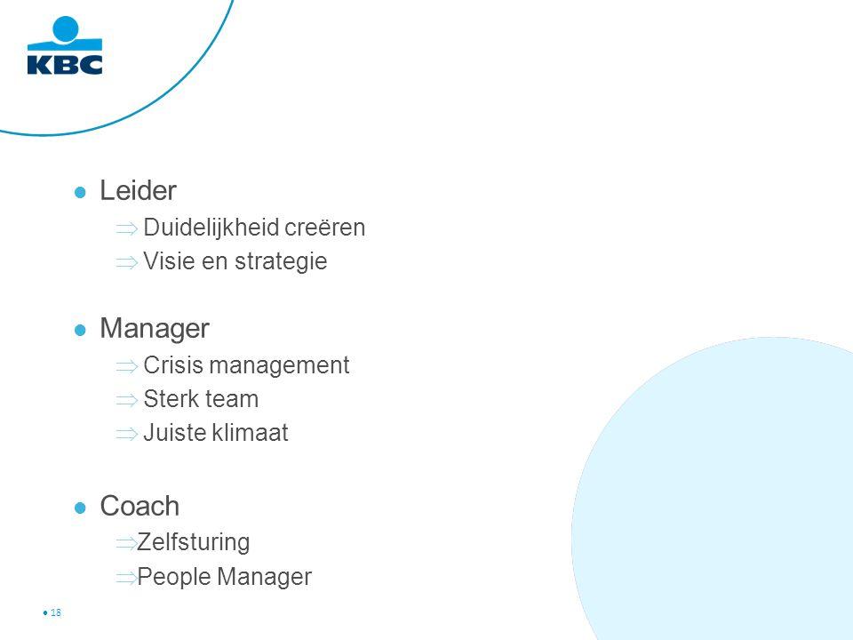 18 Leider  Duidelijkheid creëren  Visie en strategie Manager  Crisis management  Sterk team  Juiste klimaat Coach  Zelfsturing  People Manager