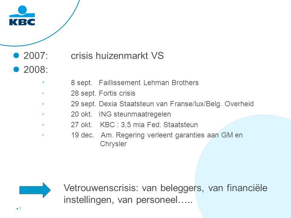 7 2007:crisis huizenmarkt VS 2008: 8 sept. Faillissement Lehman Brothers 28 sept. Fortis crisis 29 sept. Dexia Staatsteun van Franse/lux/Belg. Overhei