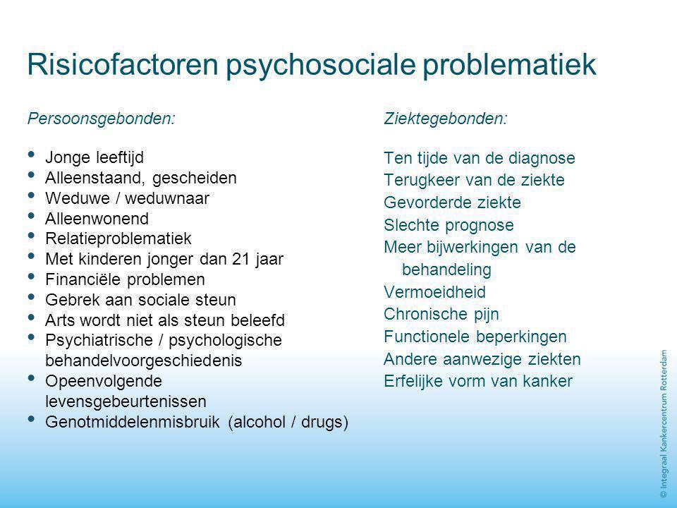 Risicofactoren psychosociale problematiek Persoonsgebonden: Jonge leeftijd Alleenstaand, gescheiden Weduwe / weduwnaar Alleenwonend Relatieproblematie