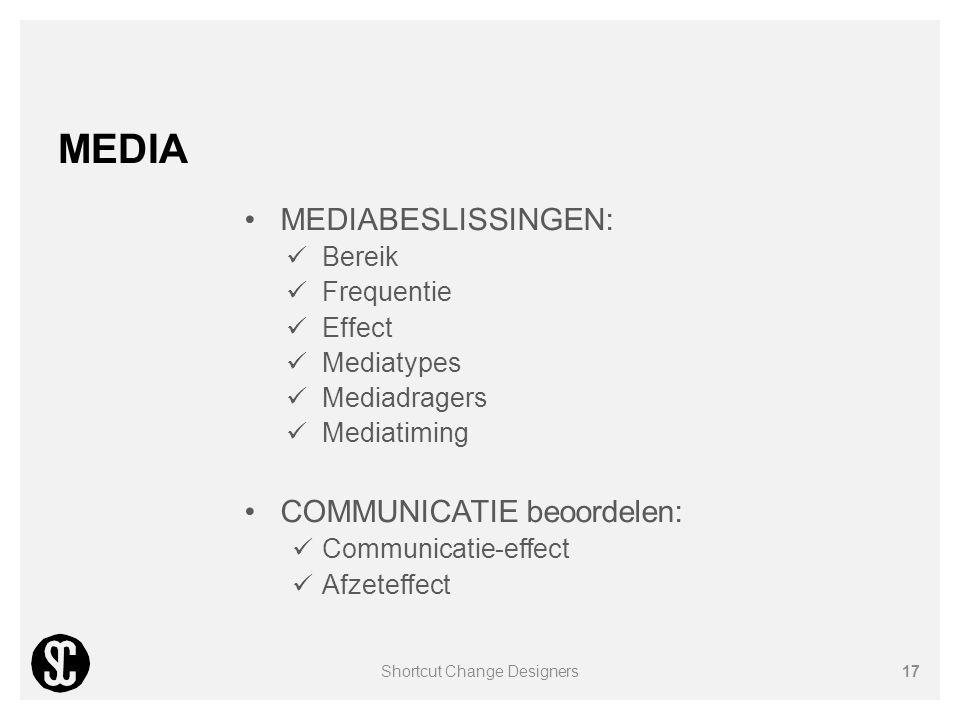 MEDIA MEDIABESLISSINGEN: Bereik Frequentie Effect Mediatypes Mediadragers Mediatiming COMMUNICATIE beoordelen: Communicatie-effect Afzeteffect Shortcu