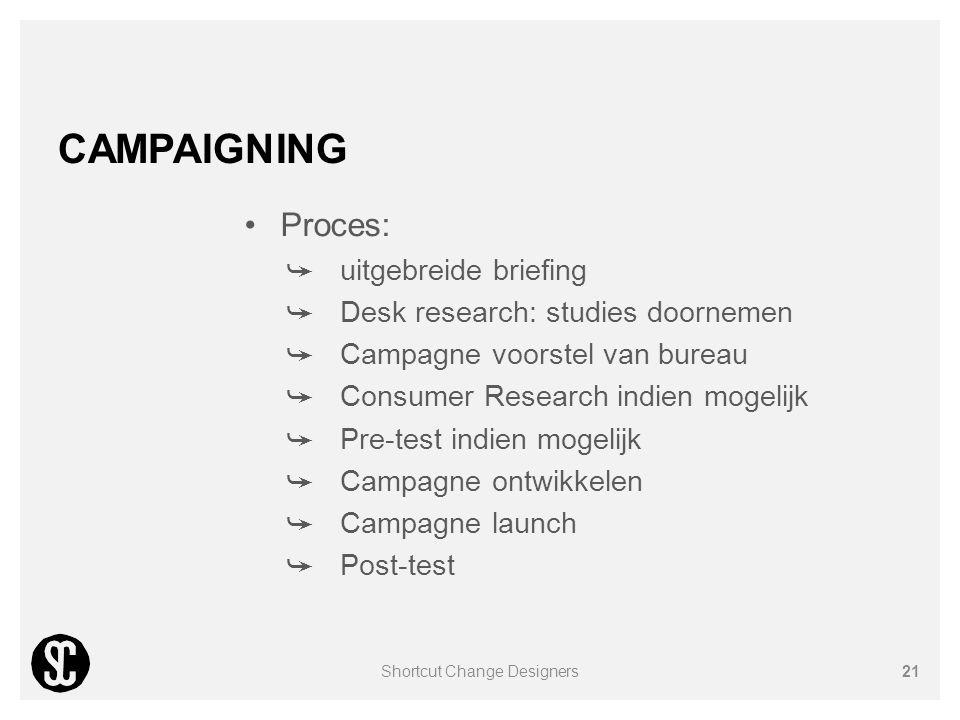 CAMPAIGNING Proces: ➥ uitgebreide briefing ➥ Desk research: studies doornemen ➥ Campagne voorstel van bureau ➥ Consumer Research indien mogelijk ➥ Pre