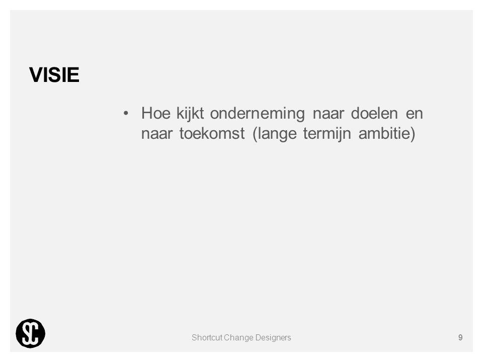 VISIE Hoe kijkt onderneming naar doelen en naar toekomst (lange termijn ambitie) Shortcut Change Designers9