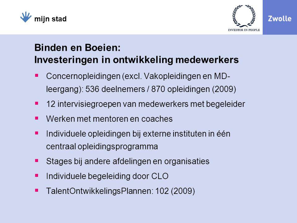 mijn stad Binden en Boeien: Investeringen in ontwikkeling medewerkers  Concernopleidingen (excl.