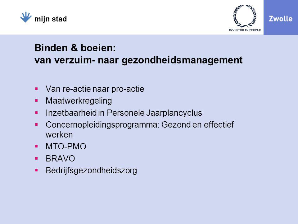 mijn stad Binden & boeien: van verzuim- naar gezondheidsmanagement  Van re-actie naar pro-actie  Maatwerkregeling  Inzetbaarheid in Personele Jaarplancyclus  Concernopleidingsprogramma: Gezond en effectief werken  MTO-PMO  BRAVO  Bedrijfsgezondheidszorg