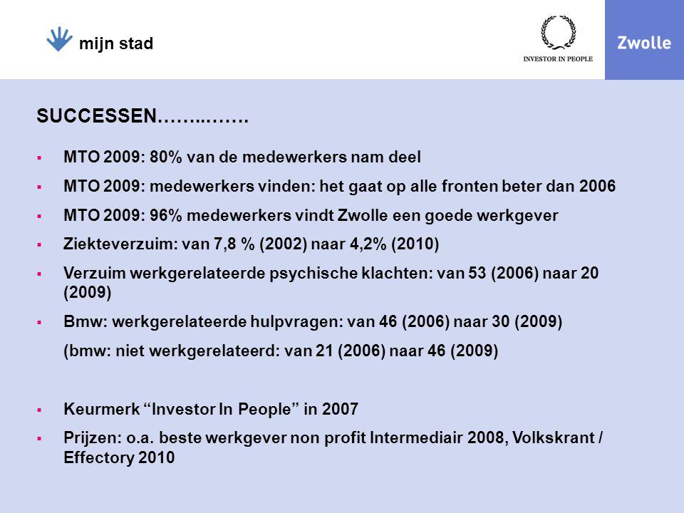 mijn stad  MTO 2009: 80% van de medewerkers nam deel  MTO 2009: medewerkers vinden: het gaat op alle fronten beter dan 2006  MTO 2009: 96% medewerkers vindt Zwolle een goede werkgever  Ziekteverzuim: van 7,8 % (2002) naar 4,2% (2010)  Verzuim werkgerelateerde psychische klachten: van 53 (2006) naar 20 (2009)  Bmw: werkgerelateerde hulpvragen: van 46 (2006) naar 30 (2009) (bmw: niet werkgerelateerd: van 21 (2006) naar 46 (2009)  Keurmerk Investor In People in 2007  Prijzen: o.a.