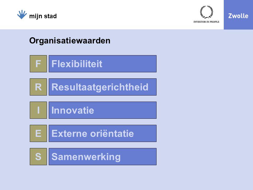 mijn stad Organisatiewaarden Flexibiliteit Resultaatgerichtheid Innovatie Externe oriëntatie Samenwerking F R I E S