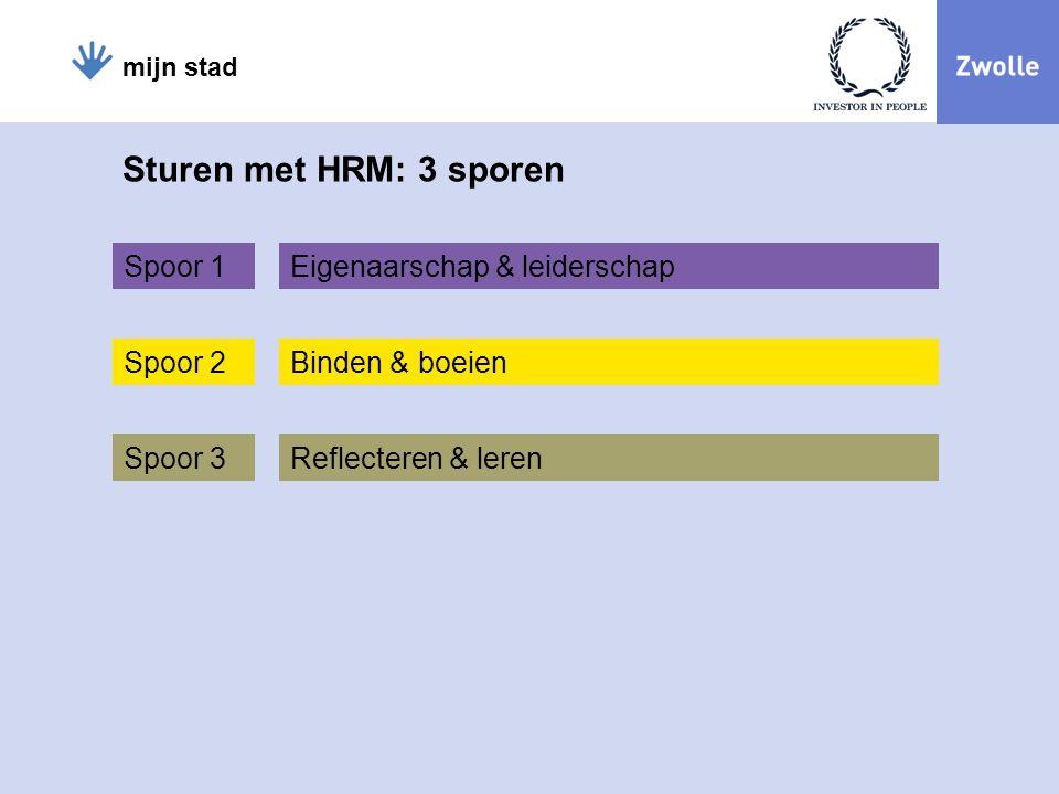 mijn stad Sturen met HRM: 3 sporen Spoor 1 Spoor 2 Spoor 3 Eigenaarschap & leiderschap Binden & boeien Reflecteren & leren