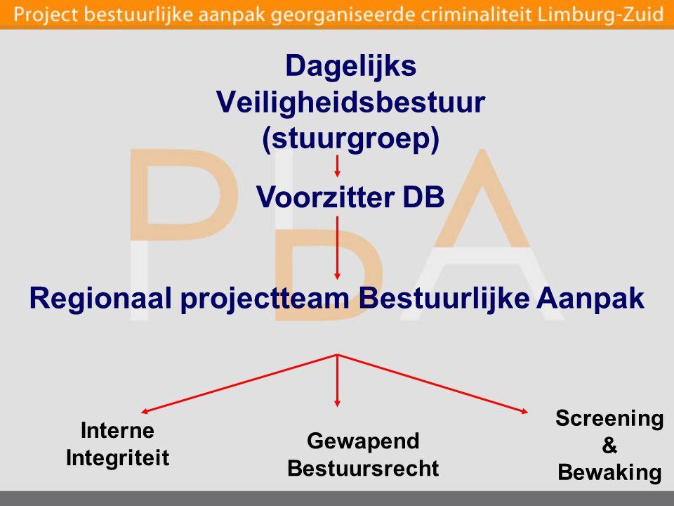 Dagelijks Veiligheidsbestuur (stuurgroep) Voorzitter DB Regionaal projectteam Bestuurlijke Aanpak Interne Integriteit Gewapend Bestuursrecht Screening & Bewaking