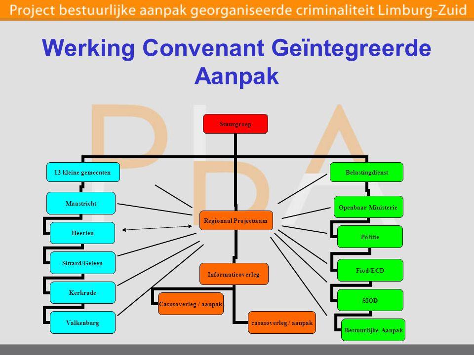 Werking Convenant Geïntegreerde Aanpak