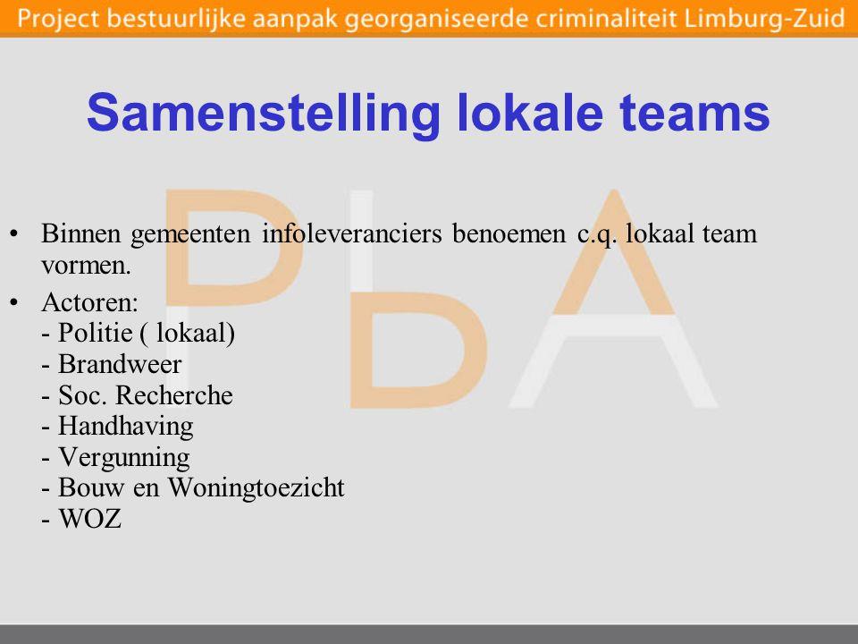 Samenstelling lokale teams Binnen gemeenten infoleveranciers benoemen c.q.