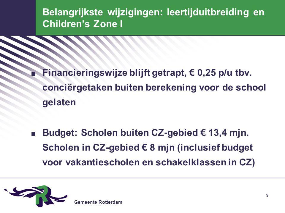 Gemeente Rotterdam 99 Belangrijkste wijzigingen: leertijduitbreiding en Children's Zone I. Financieringswijze blijft getrapt, € 0,25 p/u tbv. conciërg