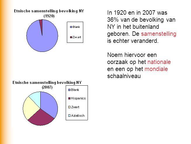 In 1920 en in 2007 was 36% van de bevolking van NY in het buitenland geboren. De samenstelling is echter veranderd. Noem hiervoor een oorzaak op het n