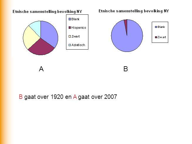 B gaat over 1920 en A gaat over 2007 AB
