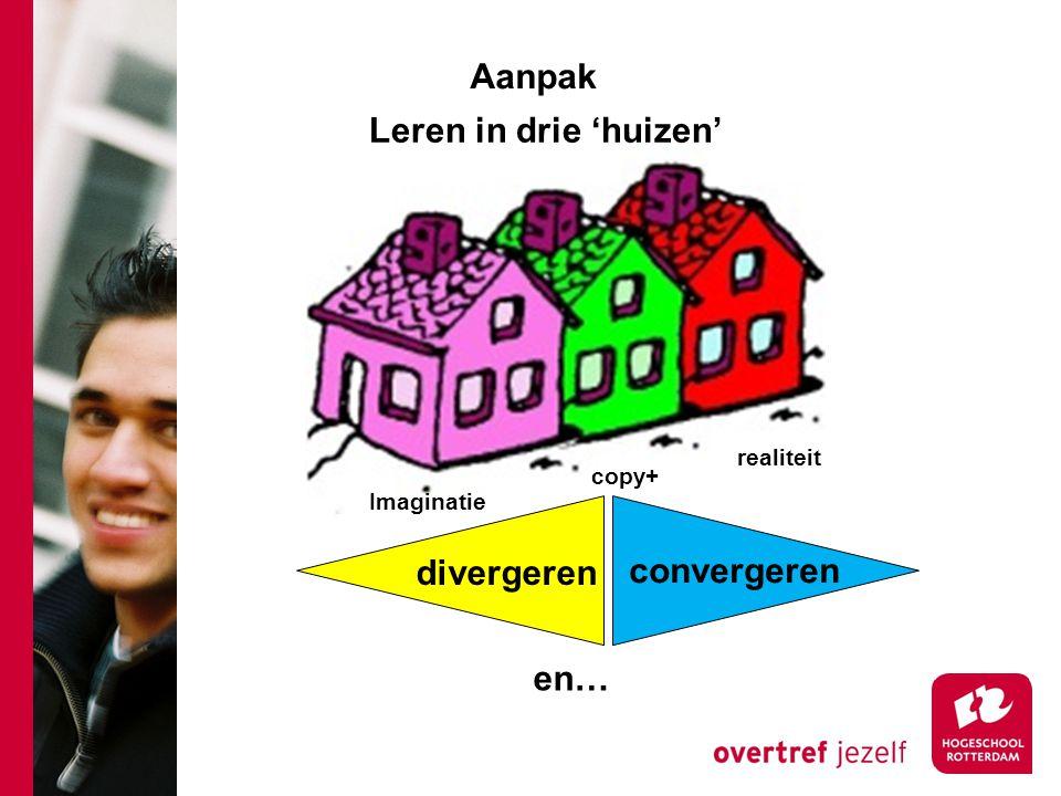 Leren in drie 'huizen' Imaginatie copy+ realiteit en… divergeren convergeren Aanpak