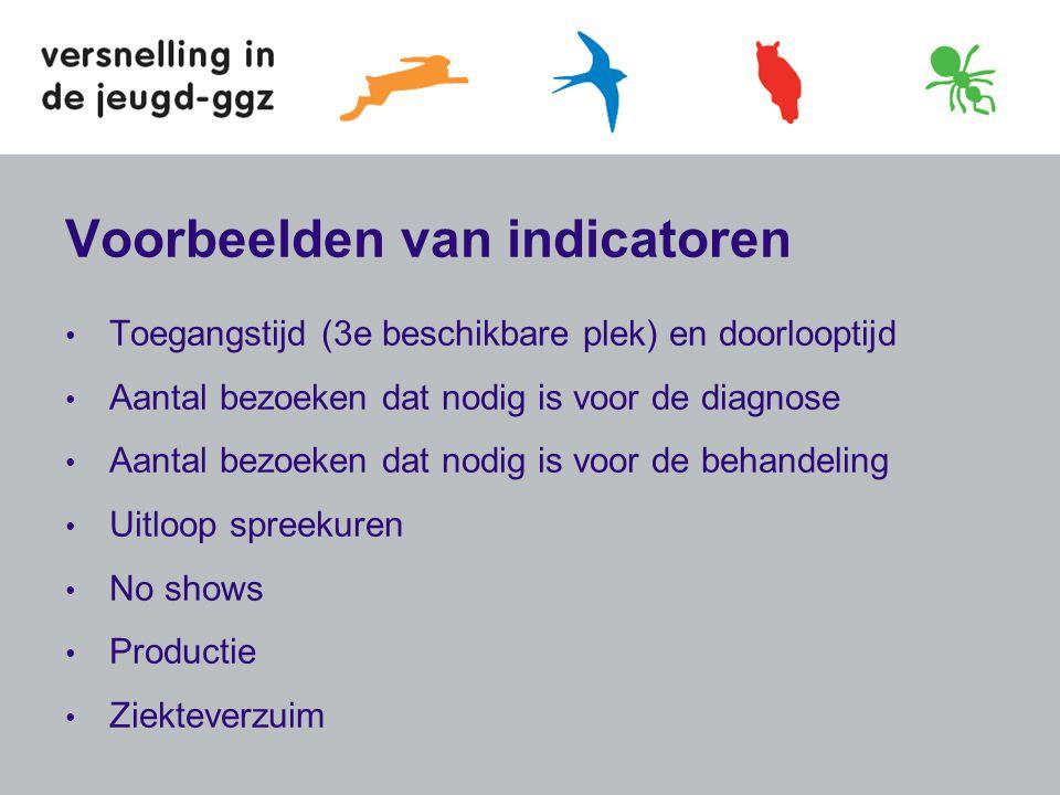 Voorbeelden van indicatoren Toegangstijd (3e beschikbare plek) en doorlooptijd Aantal bezoeken dat nodig is voor de diagnose Aantal bezoeken dat nodig is voor de behandeling Uitloop spreekuren No shows Productie Ziekteverzuim