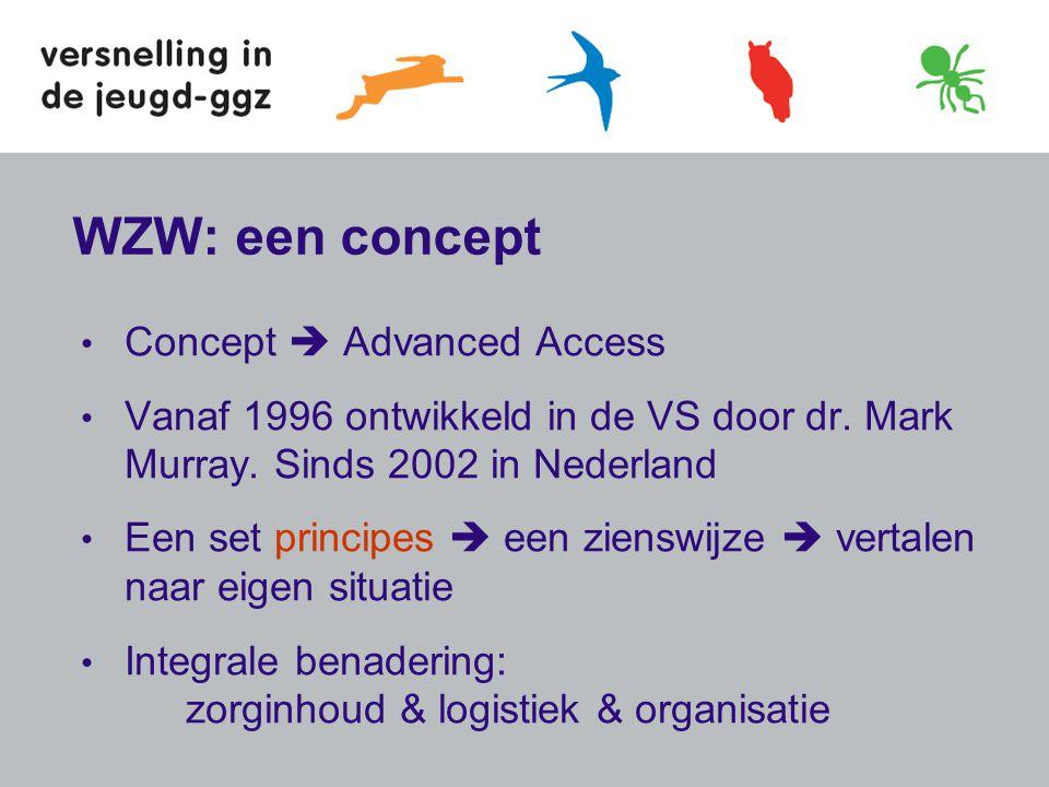 WZW: een concept Concept  Advanced Access Vanaf 1996 ontwikkeld in de VS door dr.