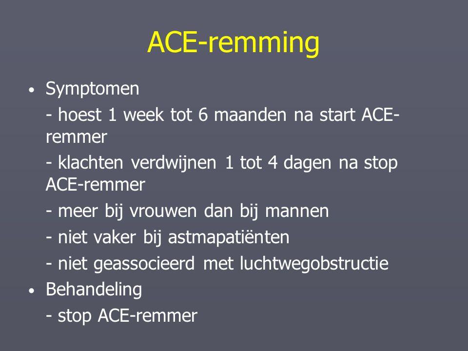 ACE-remming Symptomen - hoest 1 week tot 6 maanden na start ACE- remmer - klachten verdwijnen 1 tot 4 dagen na stop ACE-remmer - meer bij vrouwen dan