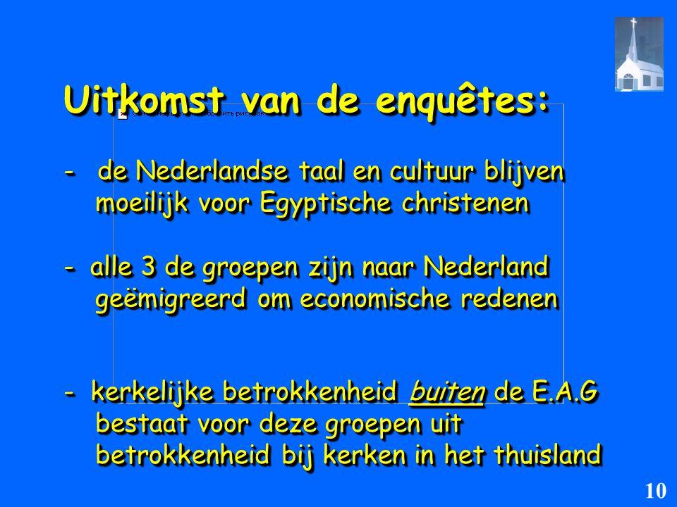 Uitkomst van de enquêtes: -de Nederlandse taal en cultuur blijven moeilijk voor Egyptische christenen moeilijk voor Egyptische christenen -de Nederlan