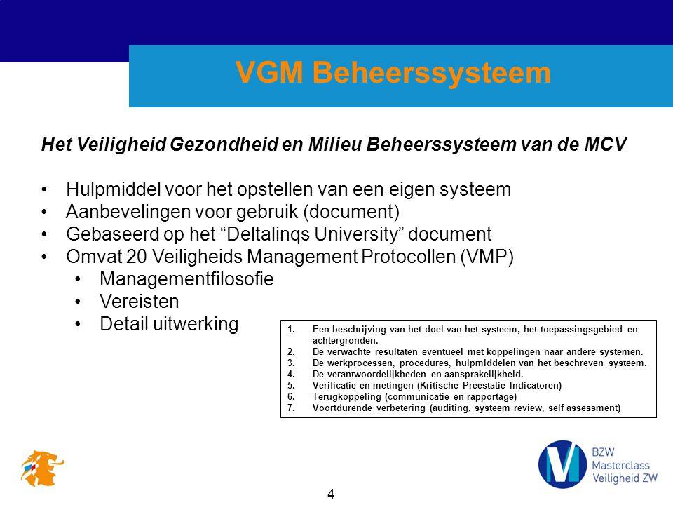 4 VGM Beheerssysteem Het Veiligheid Gezondheid en Milieu Beheerssysteem van de MCV Hulpmiddel voor het opstellen van een eigen systeem Aanbevelingen voor gebruik (document) Gebaseerd op het Deltalinqs University document Omvat 20 Veiligheids Management Protocollen (VMP) Managementfilosofie Vereisten Detail uitwerking 1.Een beschrijving van het doel van het systeem, het toepassingsgebied en achtergronden.