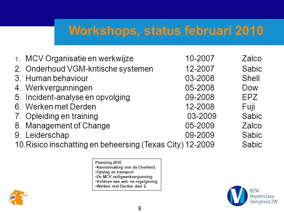8 Workshops, status februari 2010 1.MCV Organisatie en werkwijze10-2007Zalco 2.