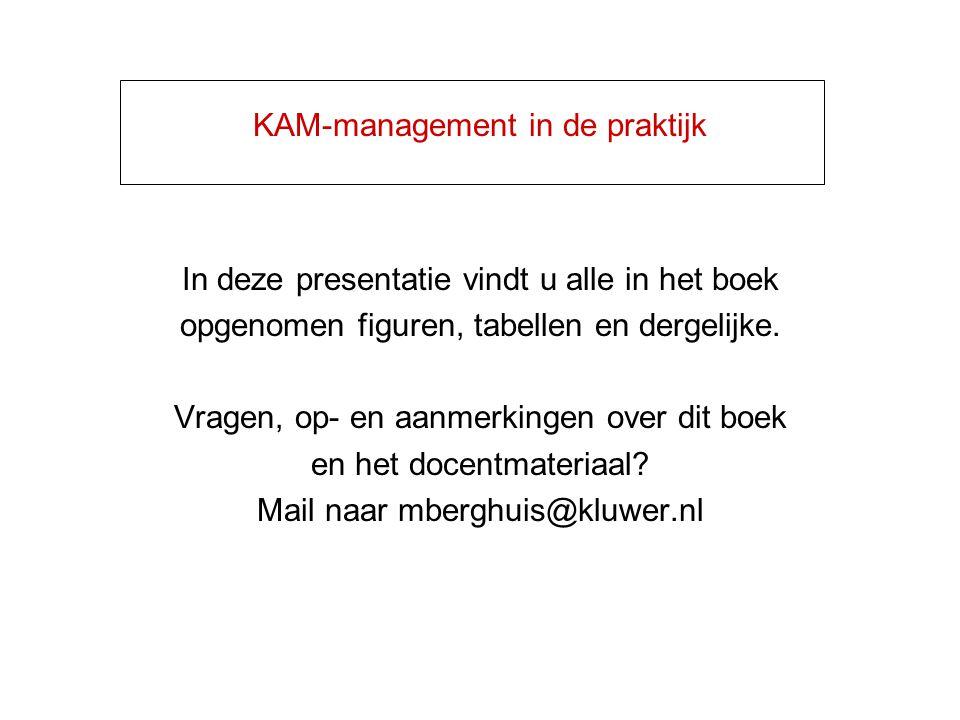 KAM-management in de praktijk In deze presentatie vindt u alle in het boek opgenomen figuren, tabellen en dergelijke. Vragen, op- en aanmerkingen over