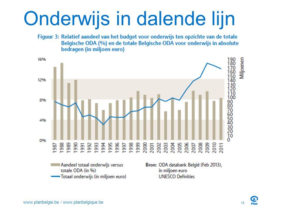 Onderwijs in dalende lijn 15 www.planbelgie.be / www.planbelgique.be