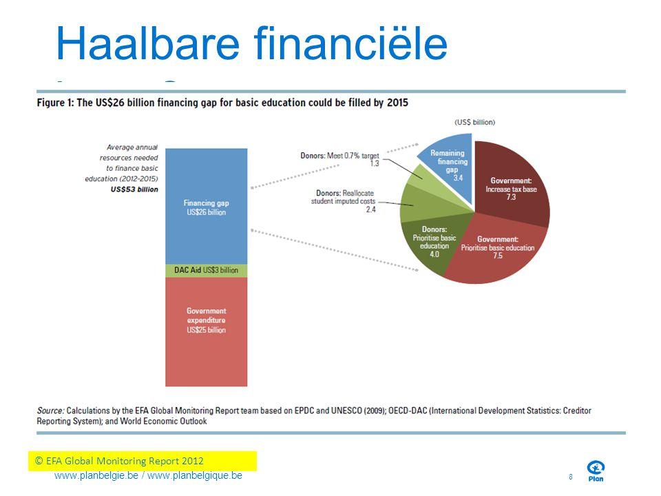 Basisonderwijs geen prioriteit 9 www.planbelgie.be / www.planbelgique.be © Global Partnership for Education Pledge Monitoring Report, 2013