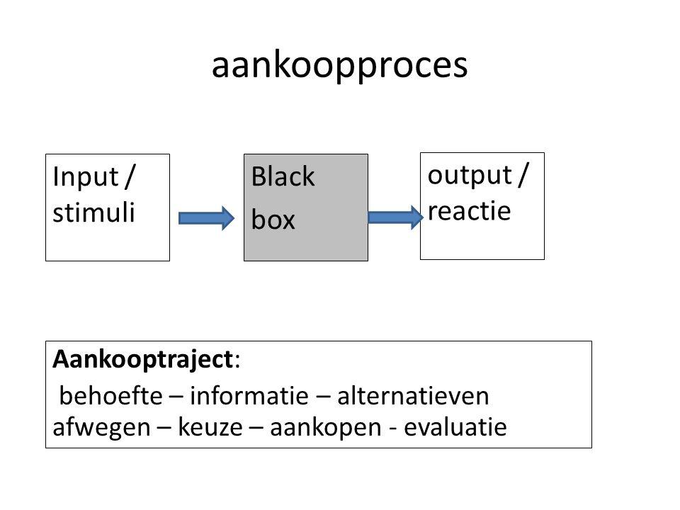 aankoopproces output / reactie Input / stimuli Black box Aankooptraject: behoefte – informatie – alternatieven afwegen – keuze – aankopen - evaluatie