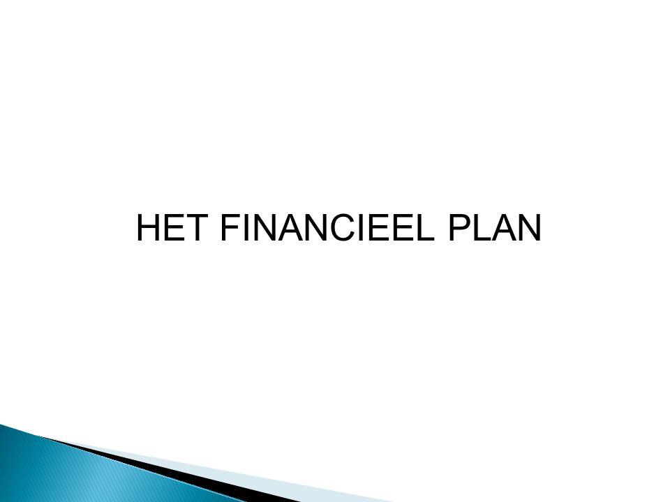 HET FINANCIEEL PLAN