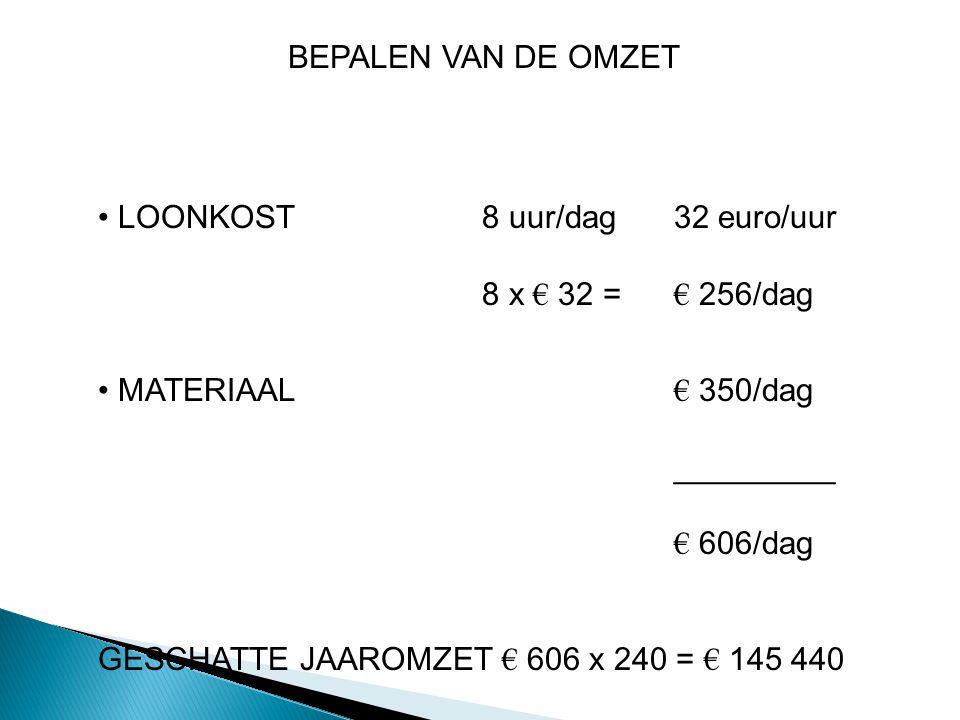 BEPALEN VAN DE OMZET LOONKOST8 uur/dag32 euro/uur 8 x € 32 = € 256/dag MATERIAAL € 350/dag _________ € 606/dag GESCHATTE JAAROMZET € 606 x 240 = € 145 440