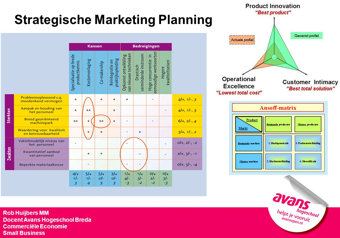 Strategische Marketing Planning Rob Huijbers MM Docent Avans Hogeschool Breda Commerciële Economie Small Business