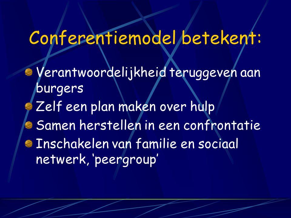 Conferentiemodel betekent: Verantwoordelijkheid teruggeven aan burgers Zelf een plan maken over hulp Samen herstellen in een confrontatie Inschakelen van familie en sociaal netwerk, 'peergroup'